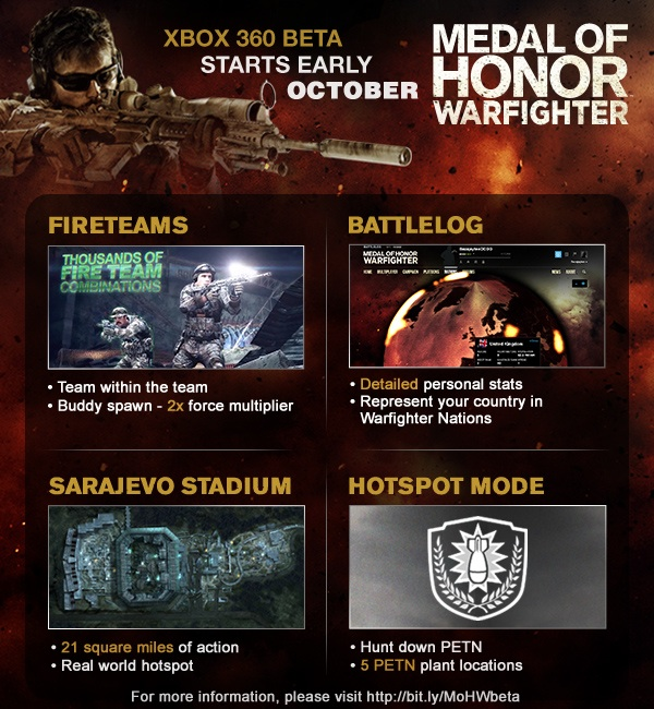 Medal Of Honor Warfighter Xbox beta starts in October